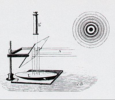 anneaux de newton exercice corrige